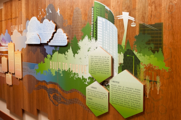 LEED Wall Display_Materials